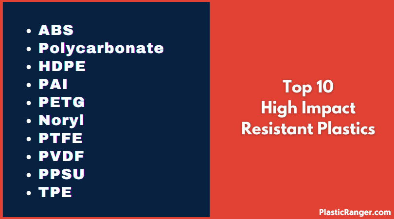 High Impact Resistant and Strongest Plastic Materials